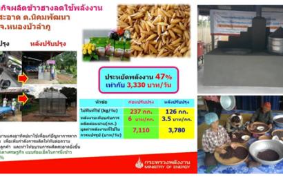 วิสาหกิจชุมชนผลิตข้าวฮางงอกลดใช้พลังงาน อาชีพไม่ธรรมดาปลดล็อคความยากจนของชาวนาไทย