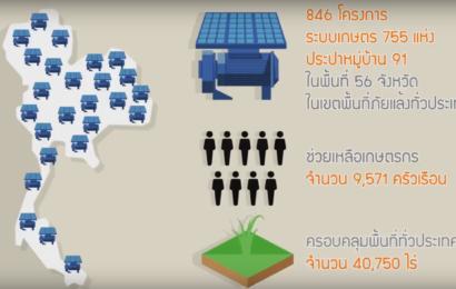 ภาพรวมโครงการสูบน้ำพลังงานแสงอาทิตย์สู้ภัยแล้ง ปี 2559 [VDO]