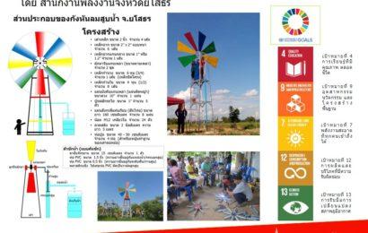 ทิศทาง และอนาคตพลังงานชุมชน สู่การพัฒนาที่ยั่งยืน