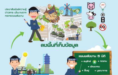 """""""อาสาสมัครพลังงานชุมชน"""" พลังขับเคลื่อนสู่ความยั่งยืนพลังงานไทย"""