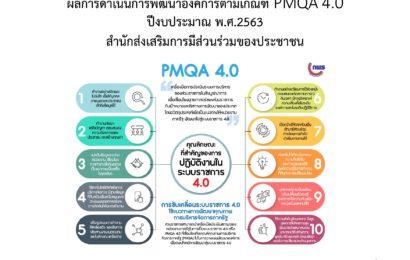 ผลการดำเนินการพัฒนาองค์การตามเกณฑ์ PMQA 4.0 ปีงบประมาณ พ.ศ.2563