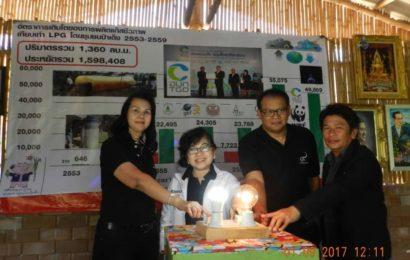 สรุปผลการดำเนินงานโครงการแบตเตอรี่ยืมใช้คืนแสงสว่างกลับสู่ชุมชน 2558 -2563